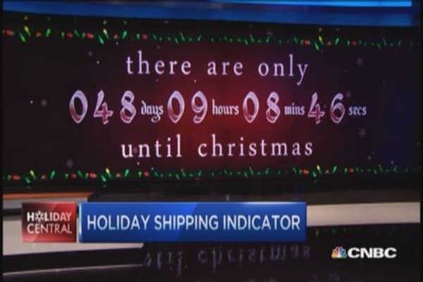 Bullish Christmas selling season