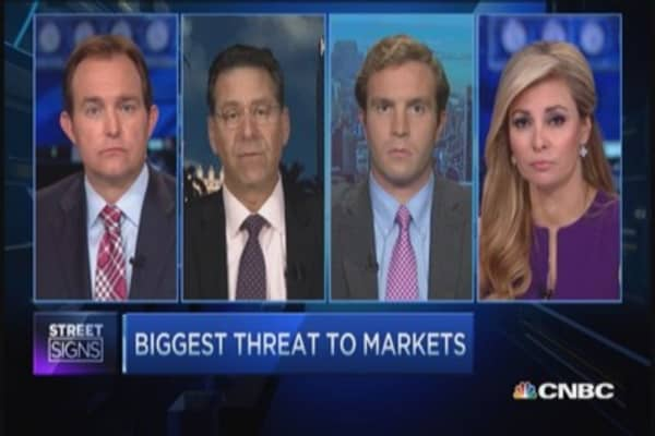 Biggest threat to market