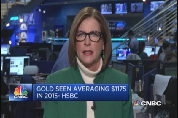 Gold futures under pressure again
