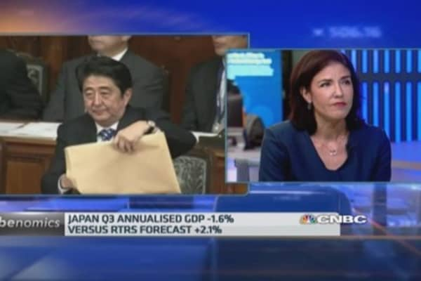 Has Abenomics failed?