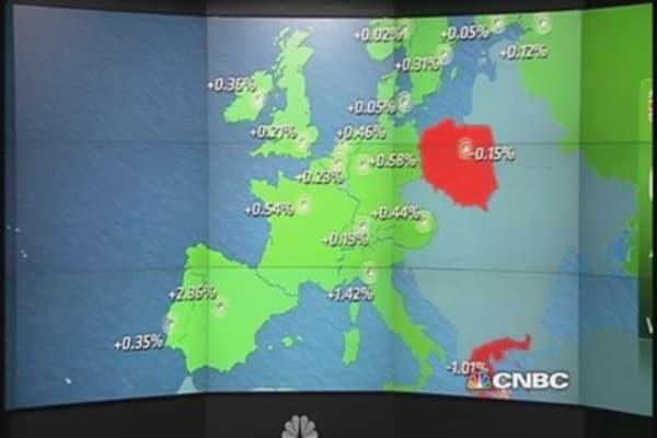 European shares close higher after Draghi speaks