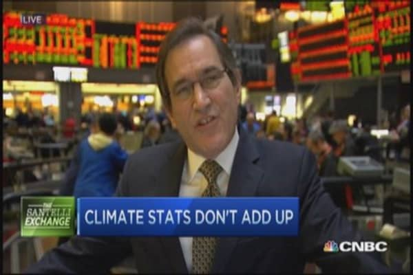 Santelli Exchange: Lacking climate dialogue