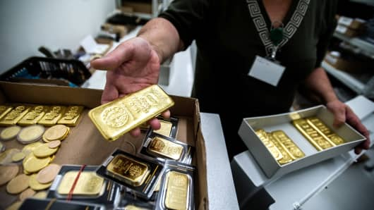 Swiss gold referendum, Swiss franc strength, Swiss vote on gold