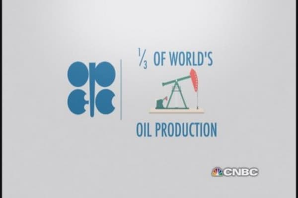 How OPEC works