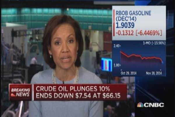 Crude down 10% into close
