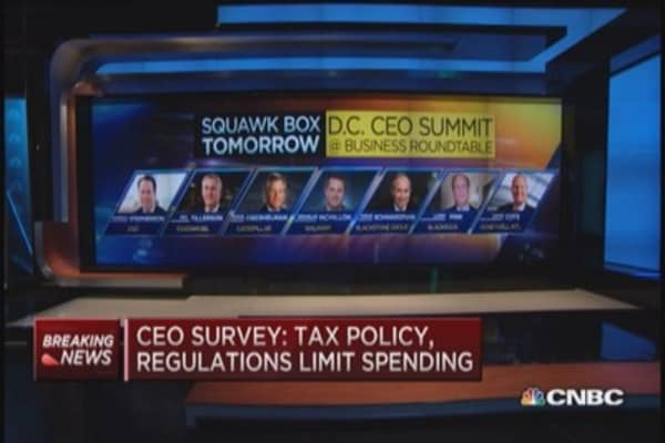 CEOs more pessimistic about economy: Survey