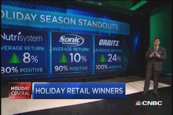 Shopping for retail winners