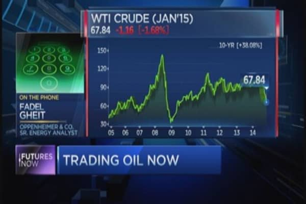 Oppenheimer's expert on oil's next move