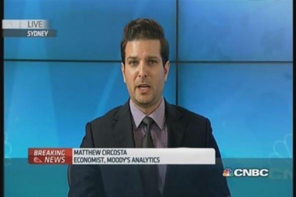 Weak Australia GDP sparks rate cut talk