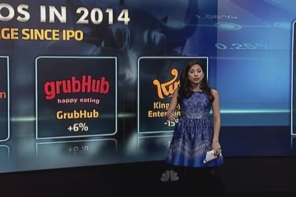2014: The year's big IPO winners