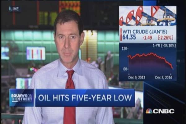 The floor for crude oil is...