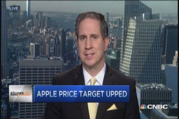 Citi's Apple optimism