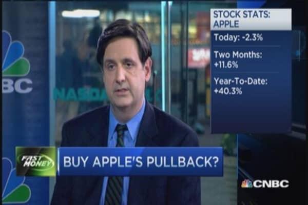 Buy Apple's pullback?