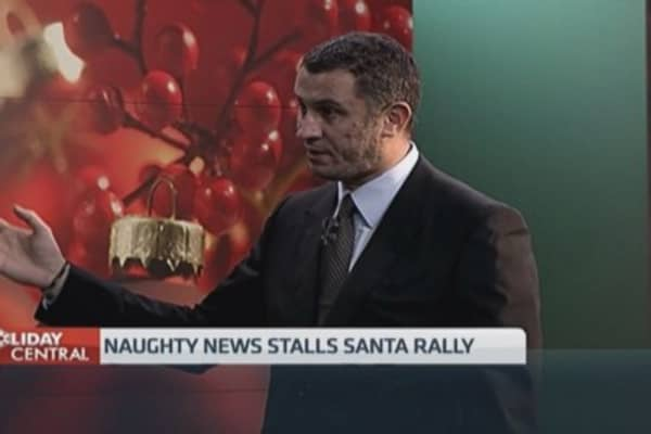 What Santa Rally? Why you should sell the S&P 500