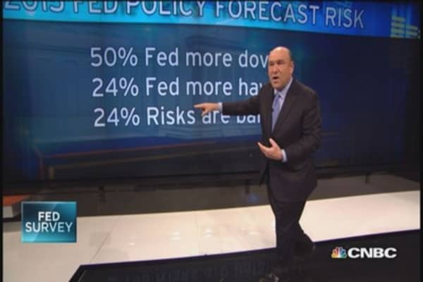 Fed's new paradigm shift