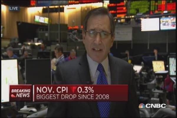 November CPI down 0.3%