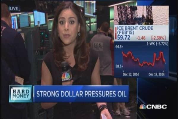 Oil sentiment to downside