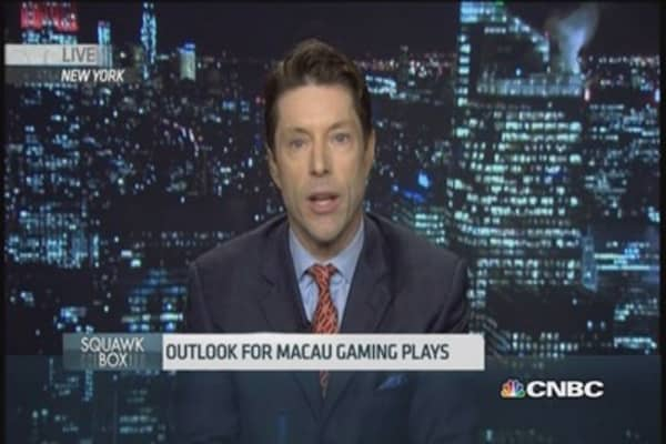 Is it time to pick up Macau gaming stocks?