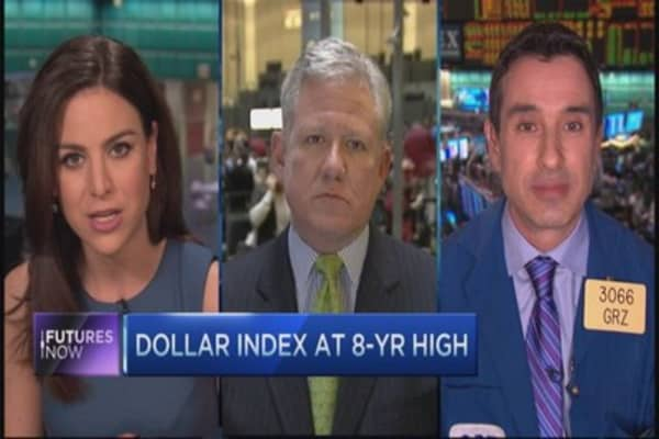 What's driving the dollar?