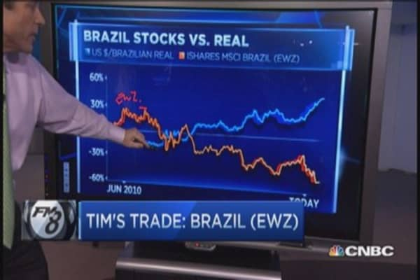 Tim Seymour's best idea: Brazilian turnaround