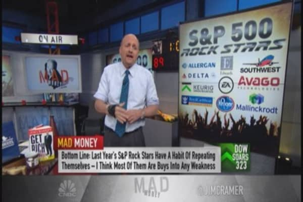 Cramer: Buy these stocks into the weakness