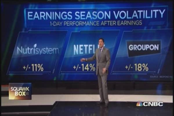 Kickoff to earnings