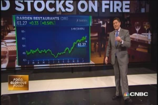 Hot restaurant stocks