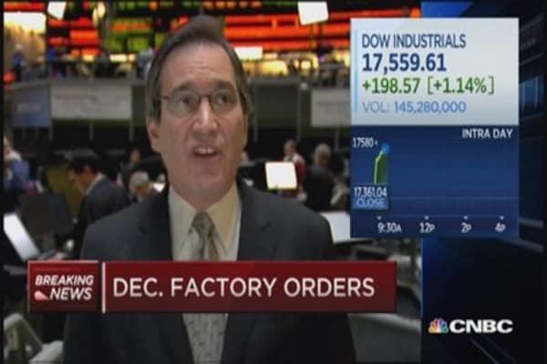 December factory orders down 3.4%