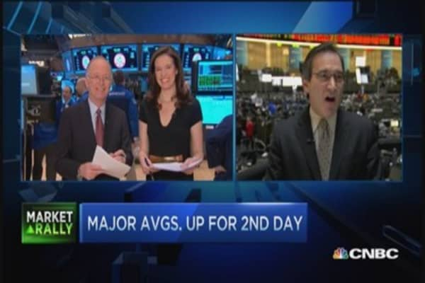 Oil, Fed & what's moving the market