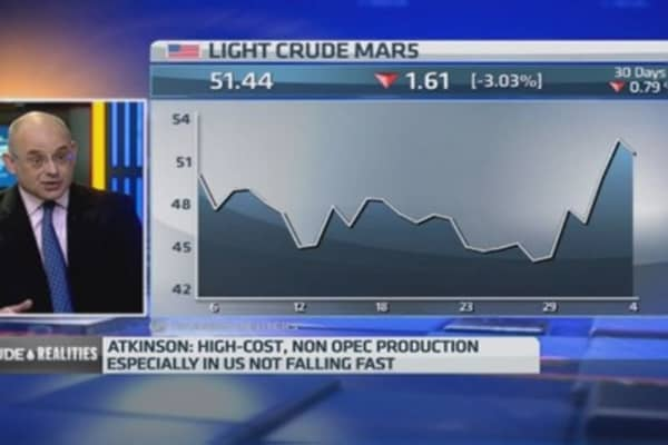 No 'victory' yet over oil prices