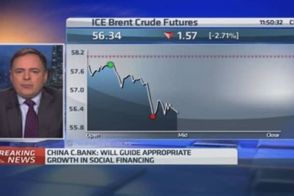 China's bank ratio cut is 'central bank panic'