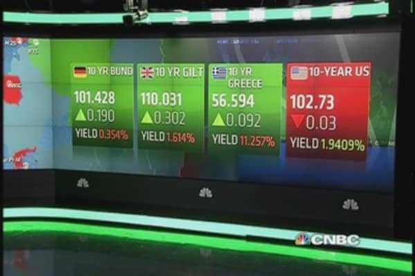 Europe ends lower as Greece, Russia weigh