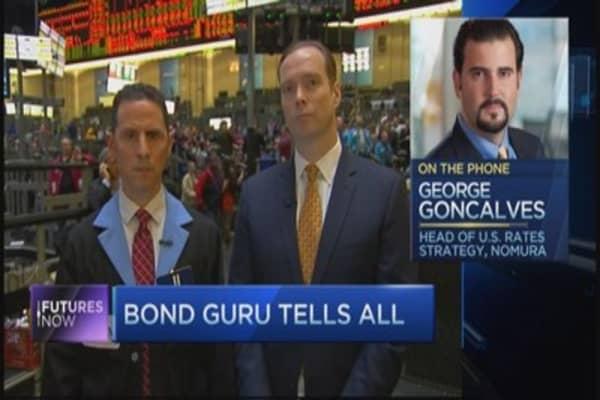 Despite today's fall, bonds can't crash: Nomura's Goncalves