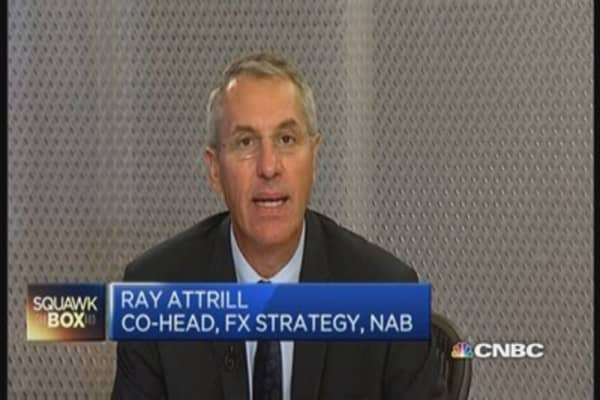 RBA is wrong! Aussie dollar isn't overvalued: NAB