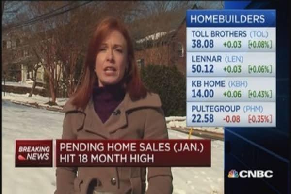 Consumer sentiment 95.4, home sales
