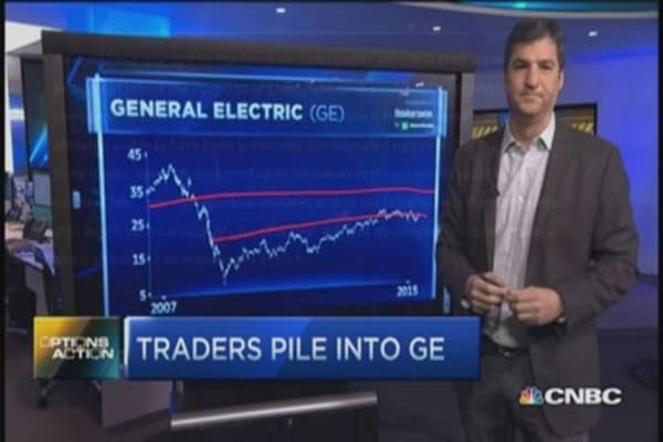 Traders bet GE will rally 30%