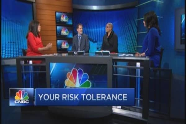 Gauging your risk tolerance