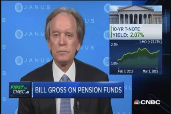 Gross: Negative yields promote bubbles, distort capitalism