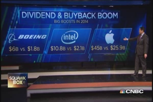 Comeback of buybacks and dividends