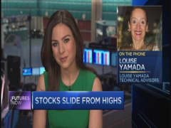 Yamada makes bullish case for stocks