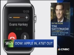 Apple watch needs compelling use case: Sacconaghi