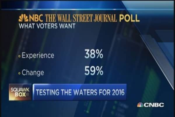 NBC-WSJ Poll: What voters want