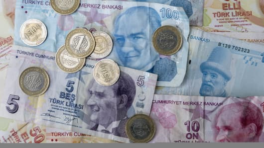 Turkish lira notes and coins