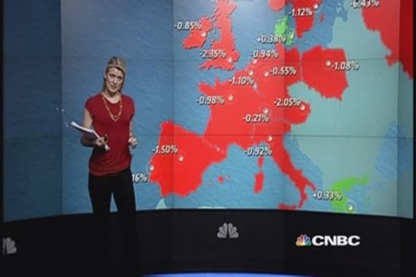 European stocks finish sharply lower, Credit Suisse surges