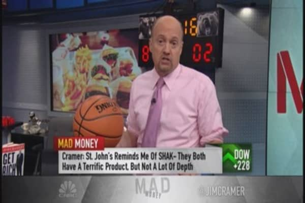 Mad Money's Madness: Disney & Boeing