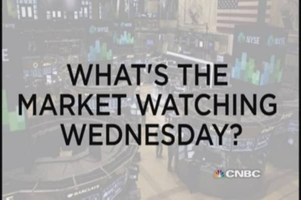 What's the oil market watching?