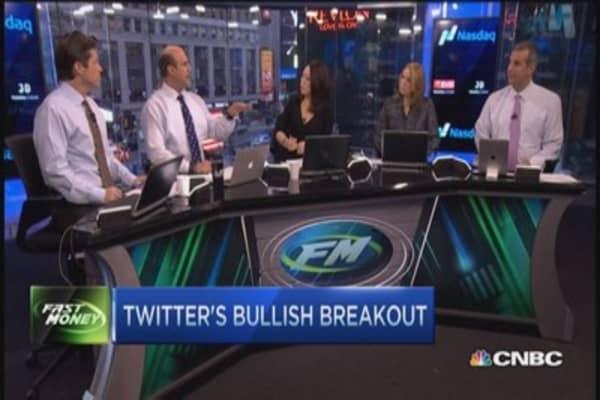Twitter's bullish breakout
