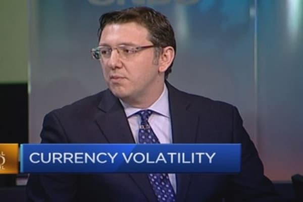 FX volatility: A challenge and opportunity?