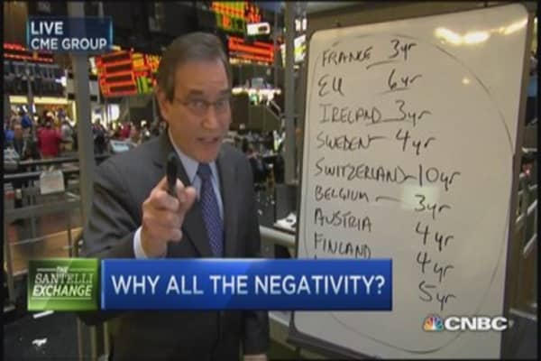 Santelli Exchange: Why all the negativity?