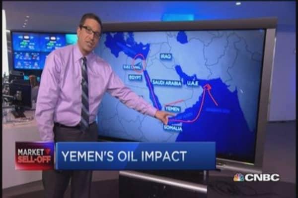 Yemen's oil impact